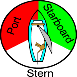 10 sailing terms for beginners sailing jargon terminology rh grenadabluewatersailing com Boat Directions Ships and Boat Diagram