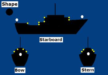 Navigation Lights And Shapes Test Yourself